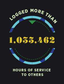 logged-more